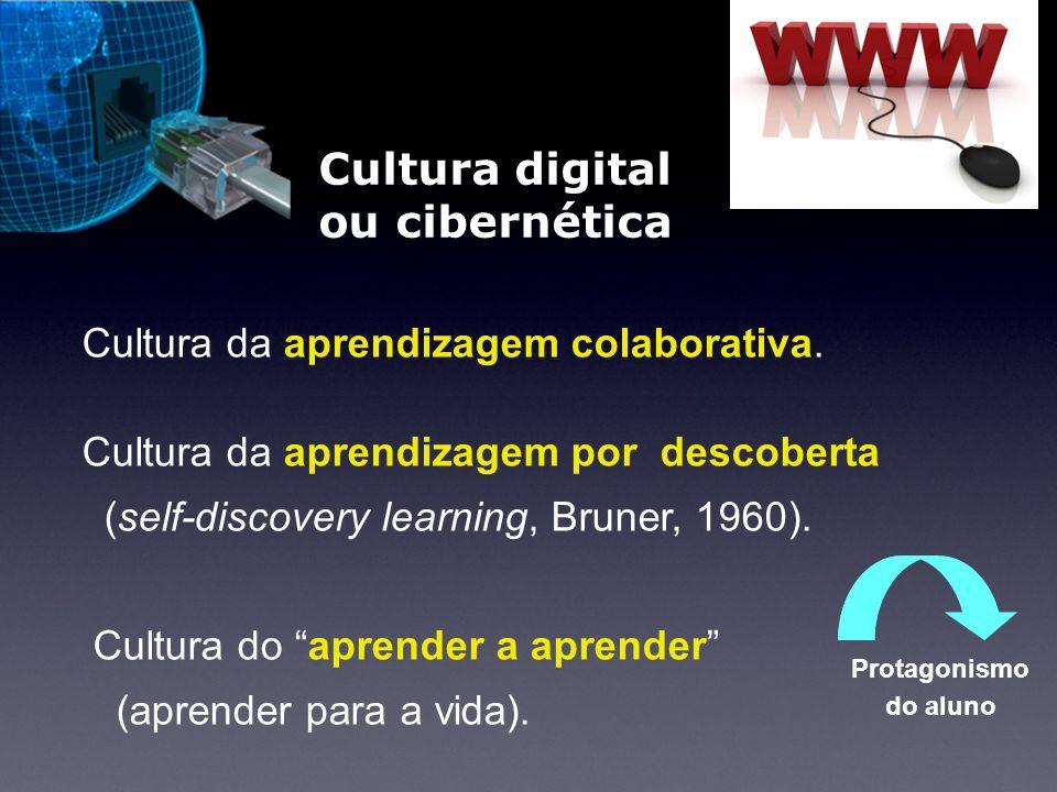 Cultura da aprendizagem colaborativa. Cultura da aprendizagem por descoberta (self-discovery learning, Bruner, 1960). Cultura do aprender a aprender (