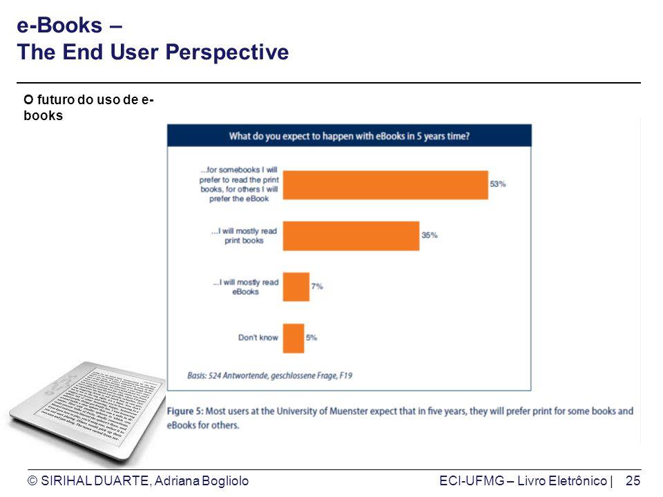 © SIRIHAL DUARTE, Adriana BoglioloECI-UFMG – Livro Eletrônico | e-Books – The End User Perspective 25 O futuro do uso de e- books