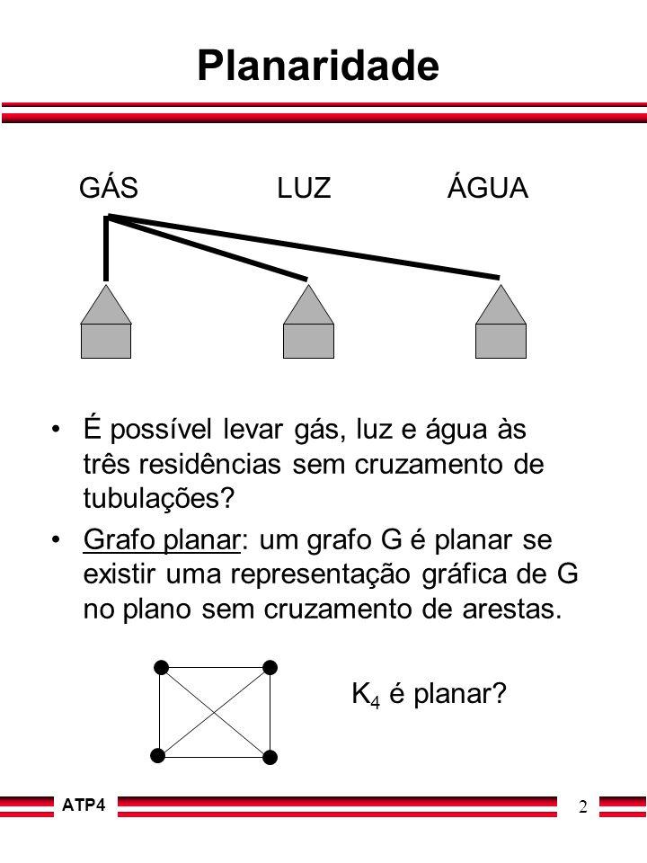 ATP4 2 Planaridade É possível levar gás, luz e água às três residências sem cruzamento de tubulações? Grafo planar: um grafo G é planar se existir uma