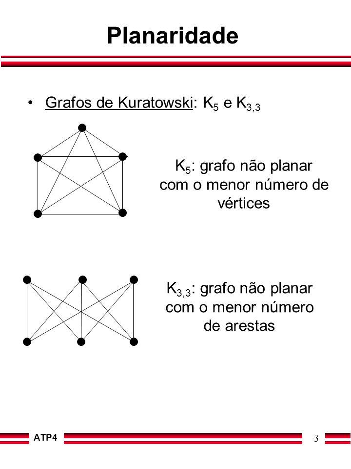 ATP4 3 Planaridade Grafos de Kuratowski: K 5 e K 3,3 K 5 : grafo não planar com o menor número de vértices K 3,3 : grafo não planar com o menor número