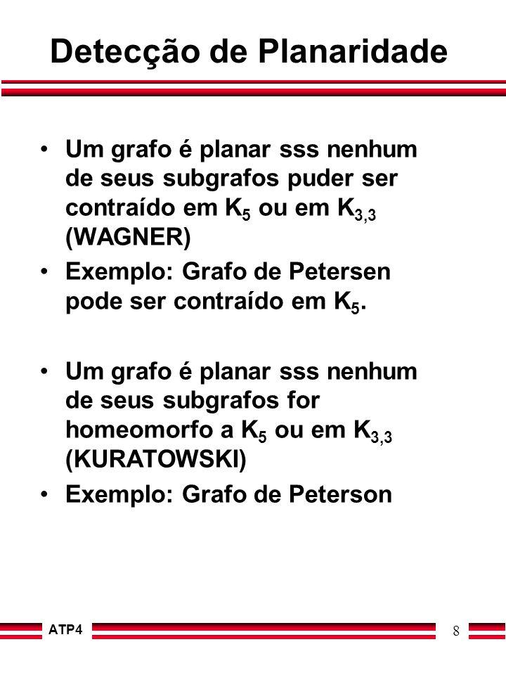 ATP4 8 Detecção de Planaridade Um grafo é planar sss nenhum de seus subgrafos puder ser contraído em K 5 ou em K 3,3 (WAGNER) Exemplo: Grafo de Peters