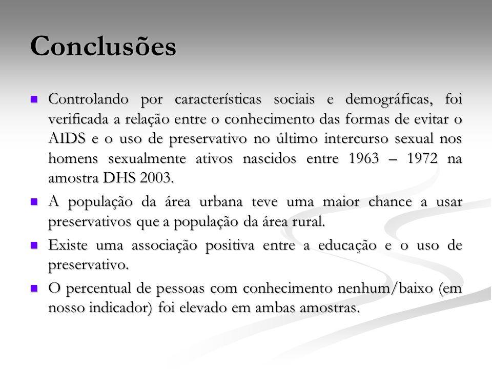 Conclusões Controlando por características sociais e demográficas, foi verificada a relação entre o conhecimento das formas de evitar o AIDS e o uso d
