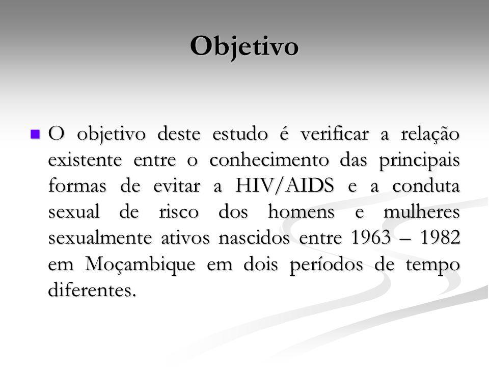 Objetivo O objetivo deste estudo é verificar a relação existente entre o conhecimento das principais formas de evitar a HIV/AIDS e a conduta sexual de