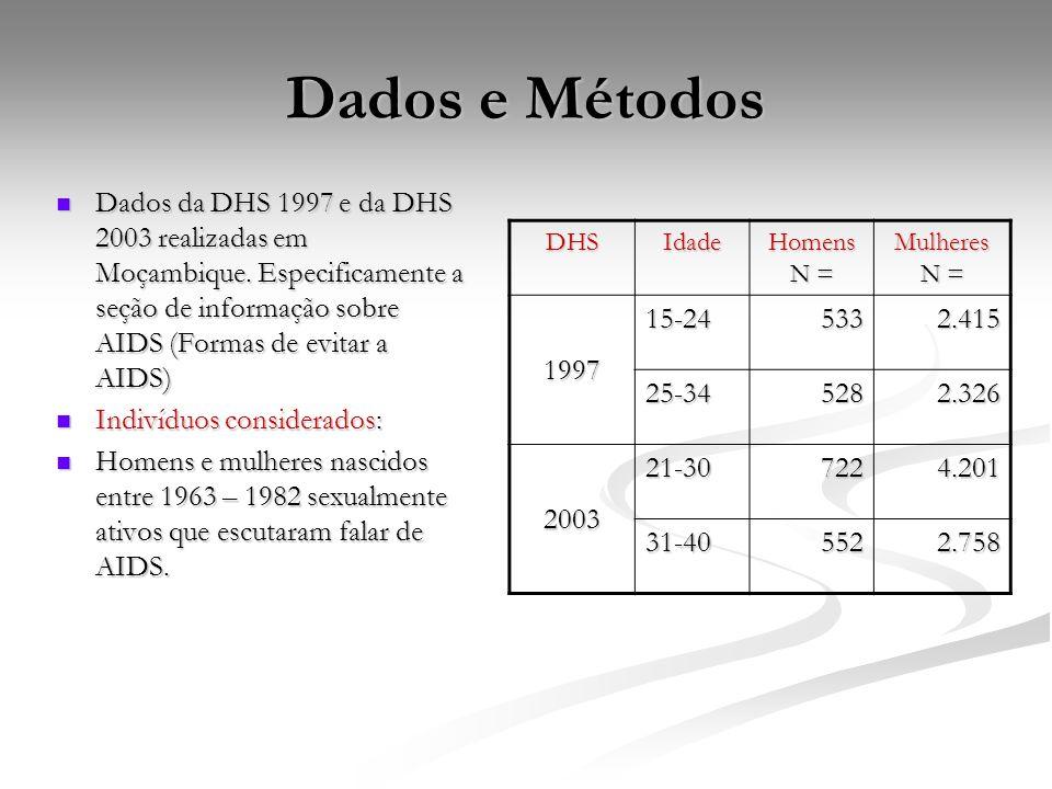 Dados e Métodos Dados da DHS 1997 e da DHS 2003 realizadas em Moçambique. Especificamente a seção de informação sobre AIDS (Formas de evitar a AIDS) D