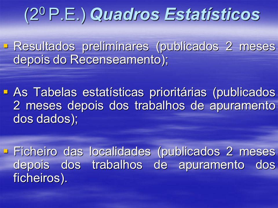 (2 0 P.E.) Quadros Estatísticos Resultados preliminares (publicados 2 meses depois do Recenseamento); Resultados preliminares (publicados 2 meses depo