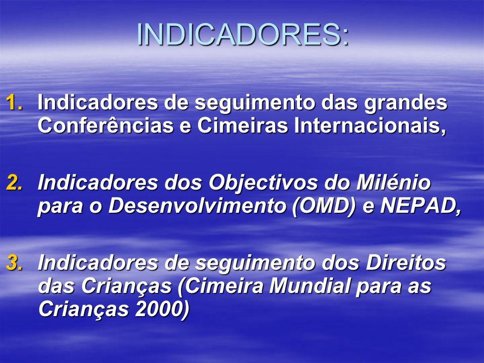 INDICADORES: 1.Indicadores de seguimento das grandes Conferências e Cimeiras Internacionais, 2.Indicadores dos Objectivos do Milénio para o Desenvolvi