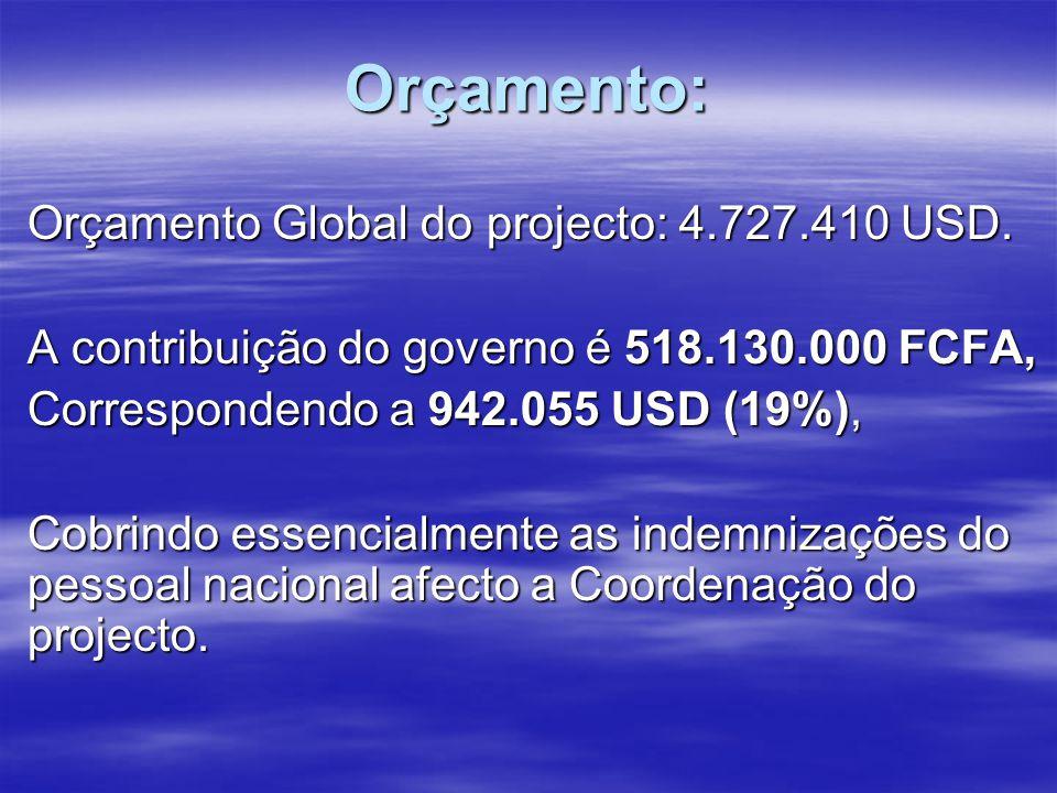 Orçamento: Orçamento Global do projecto: 4.727.410 USD. Orçamento Global do projecto: 4.727.410 USD. A contribuição do governo é 518.130.000 FCFA, Cor