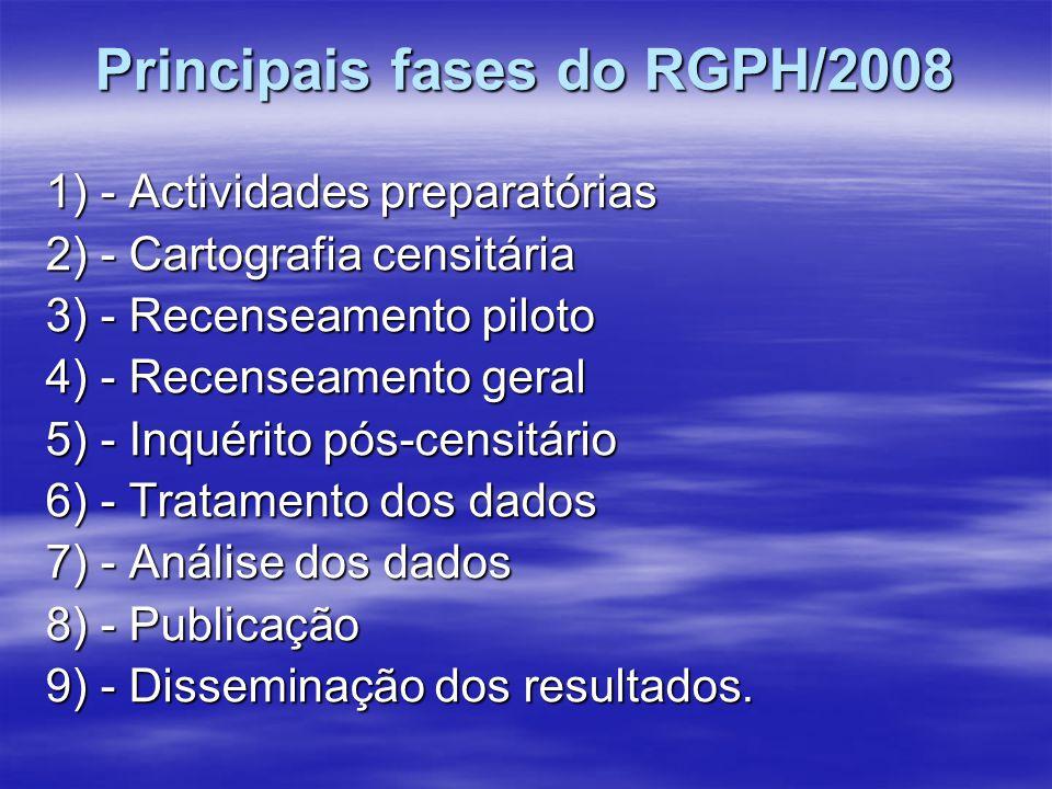 Principais fases do RGPH/2008 1) - Actividades preparatórias 2) - Cartografia censitária 3) - Recenseamento piloto 4) - Recenseamento geral 5) - Inqué
