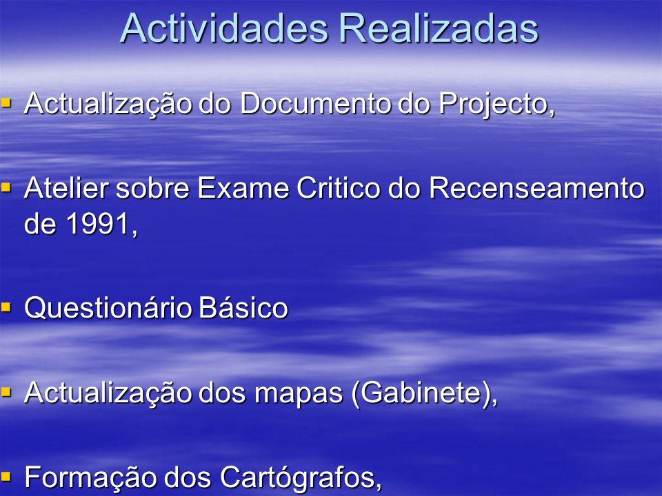 Actividades Realizadas Actualização do Documento do Projecto, Actualização do Documento do Projecto, Atelier sobre Exame Critico do Recenseamento de 1