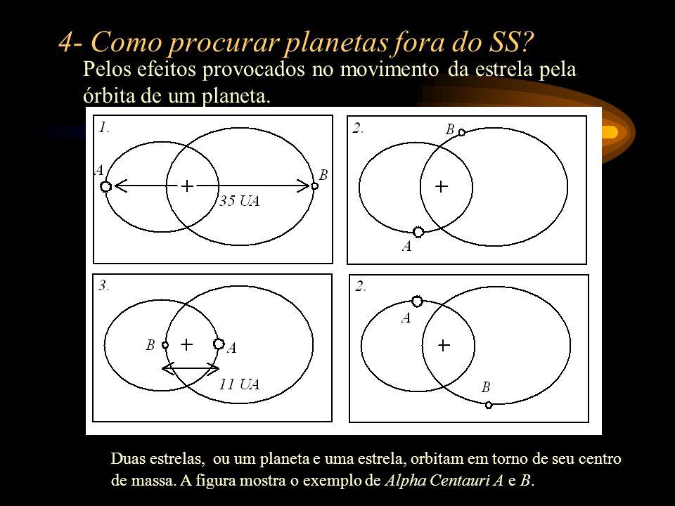 3 -Haveria vida no Sistema Solar, além da Terra.