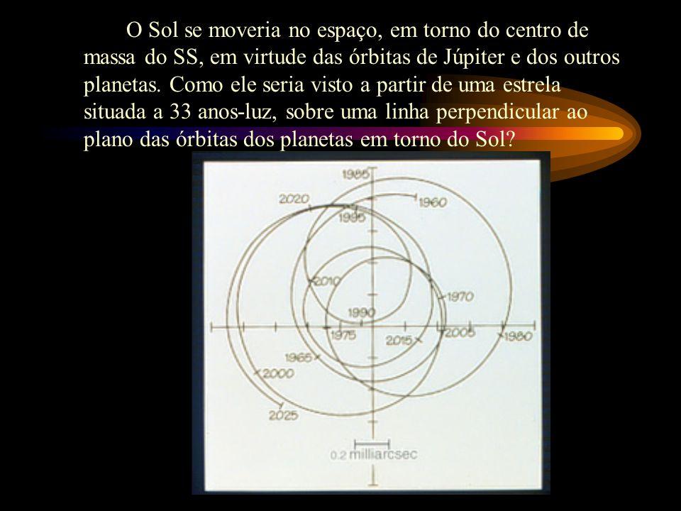 Por este processo (astrométrico), Bessel, em 1844, descobriu que a estrela Sirius tem uma companheira de pouquíssimo brilho (hoje chamada Sirius B).