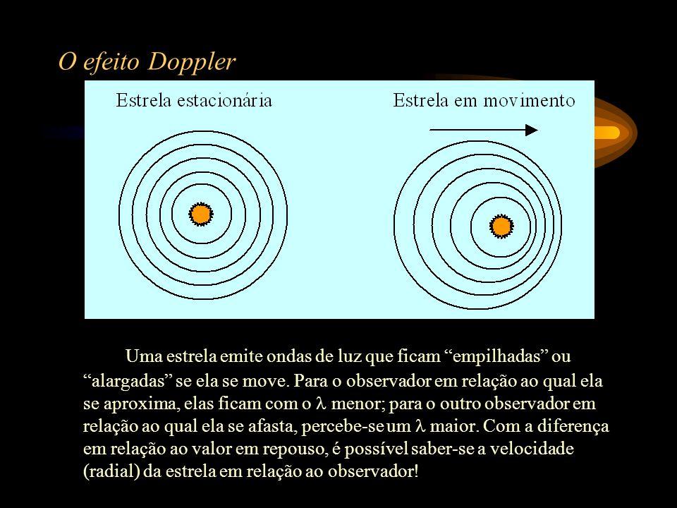 A luz das estrelas, após passar por um prisma ou uma rede de difração, se espalha em seus vários comprimentos de onda, mostrando lacunas chamadas raias de absorção.