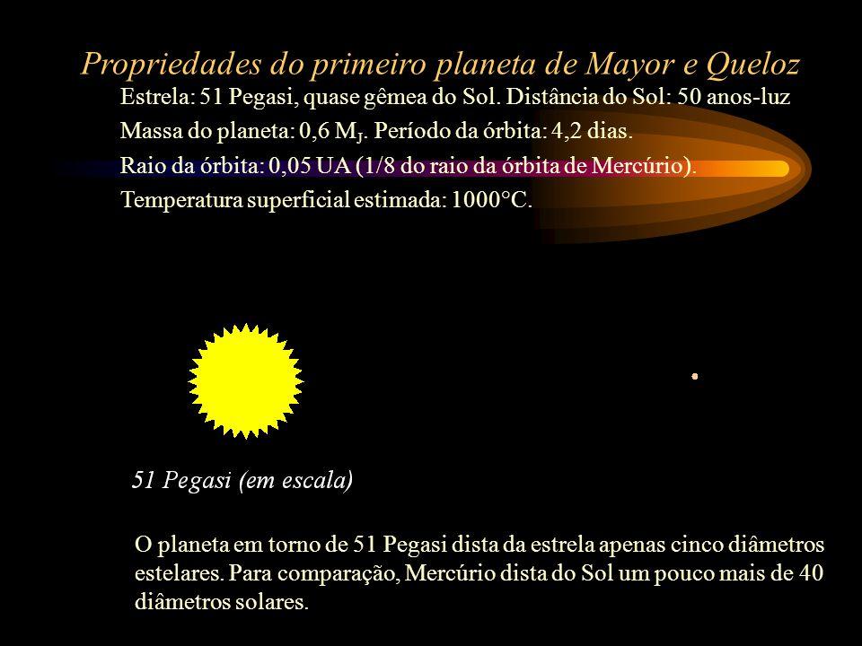 8 - Efeito Doppler: o retorno Outubro de 1995: SUCESSO.