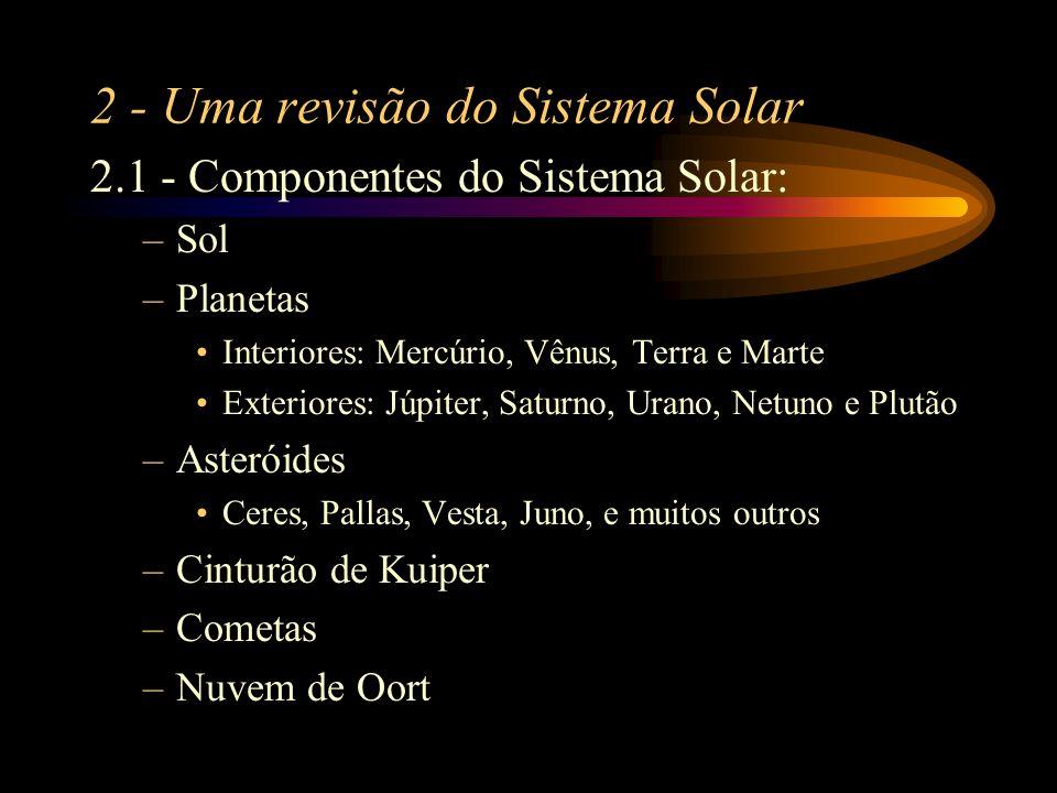1 - O que motiva a busca de planetas fora do Sistema Solar.