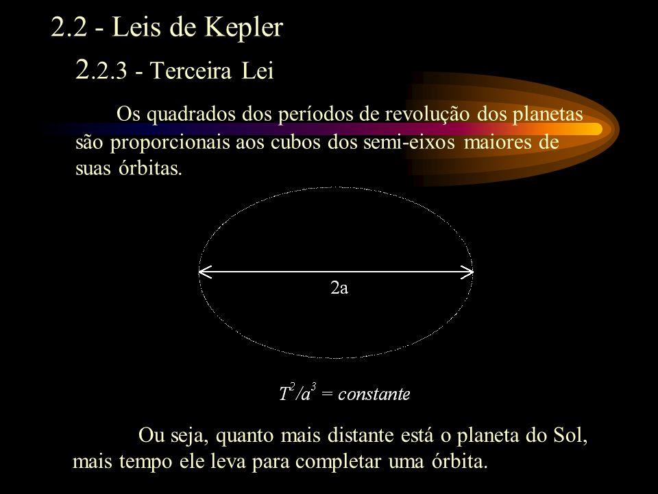 2.2 - Leis de Kepler 2.2.2 - Segunda Lei A reta que une um planeta ao Sol varre áreas iguais em tempos iguais.
