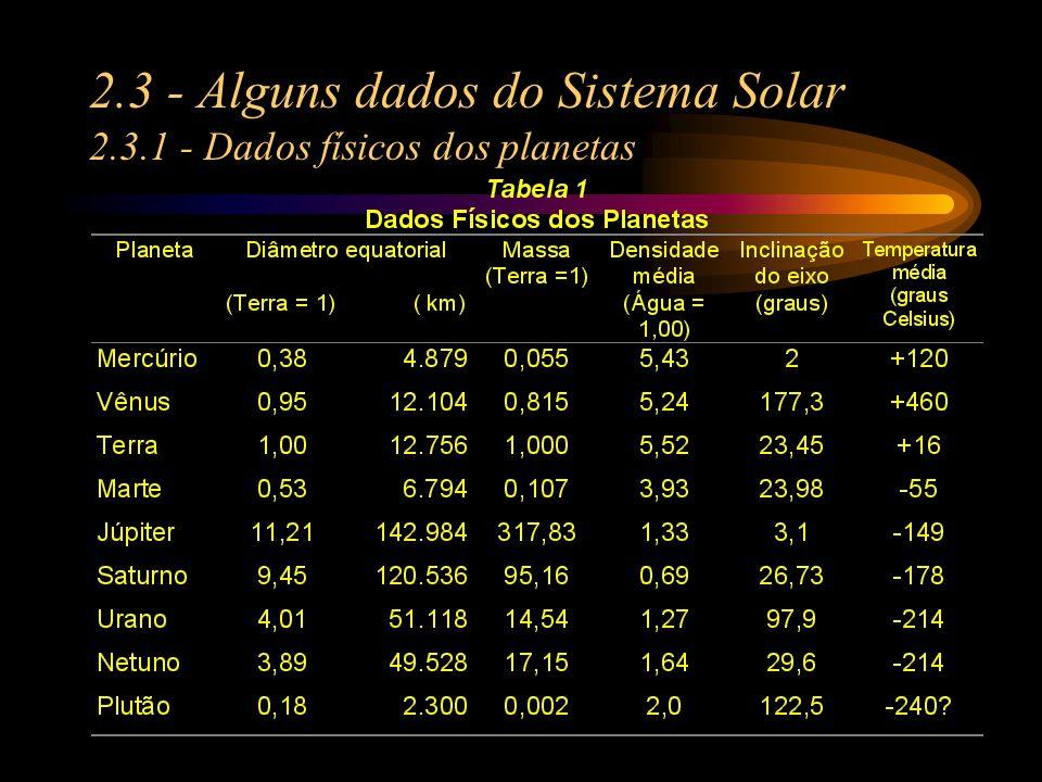 2.2 - Leis de Kepler 2.2.3 - Terceira Lei Os quadrados dos períodos de revolução dos planetas são proporcionais aos cubos dos semi-eixos maiores de suas órbitas.