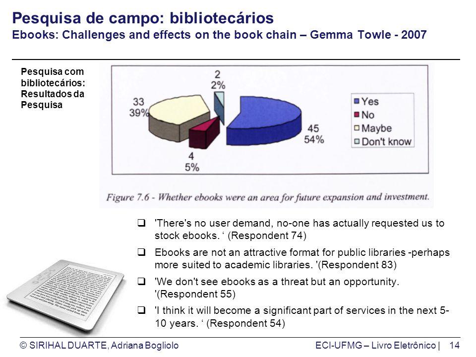 © SIRIHAL DUARTE, Adriana BoglioloECI-UFMG – Livro Eletrônico | Pesquisa de campo: bibliotecários Ebooks: Challenges and effects on the book chain – G