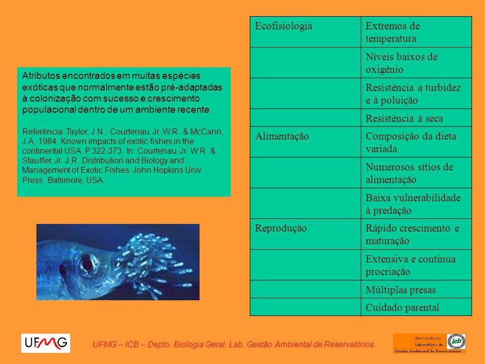 Atributos encontrados em muitas espécies exóticas que normalmente estão pré-adaptadas à colonização com sucesso e crescimento populacional dentro de u