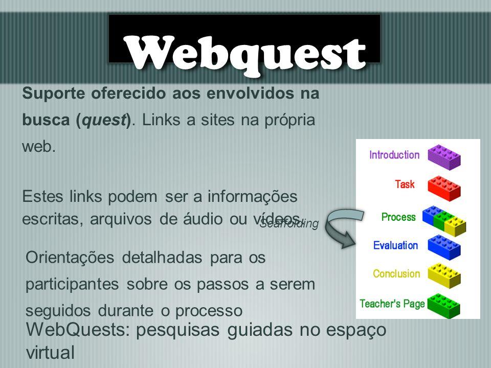 Suporte oferecido aos envolvidos na busca (quest). Links a sites na própria web. Estes links podem ser a informações escritas, arquivos de áudio ou ví