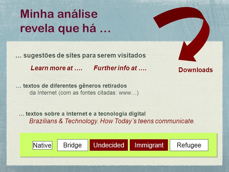 … sugestões de sites para serem visitados … textos de diferentes gêneros retirados da Internet (com as fontes citadas: www…) … textos sobre a Internet e a tecnologia digital Brazilians & Technology.