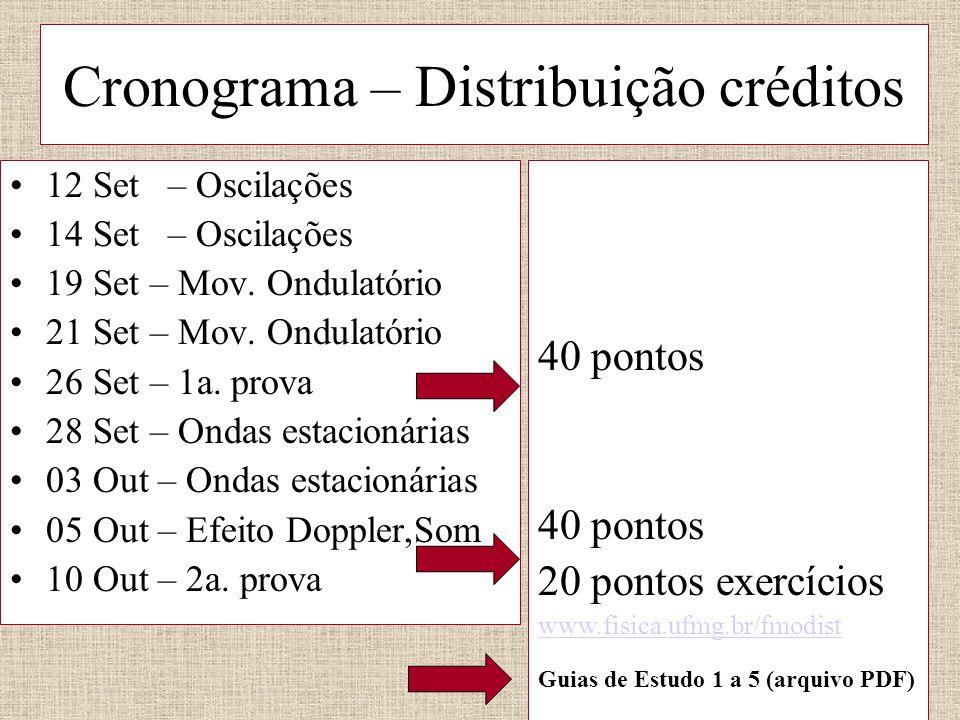 Cronograma – Distribuição créditos 40 pontos 20 pontos exercícios www.fisica.ufmg.br/fmodist Guias de Estudo 1 a 5 (arquivo PDF) 12 Set – Oscilações 1