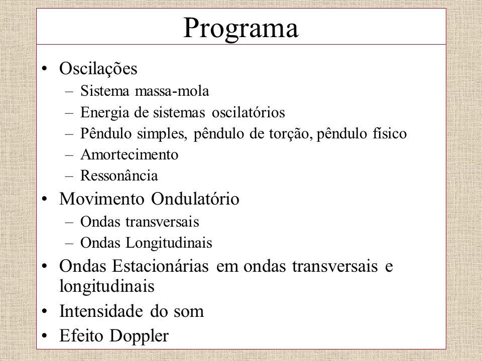 Programa Oscilações –Sistema massa-mola –Energia de sistemas oscilatórios –Pêndulo simples, pêndulo de torção, pêndulo físico –Amortecimento –Ressonân