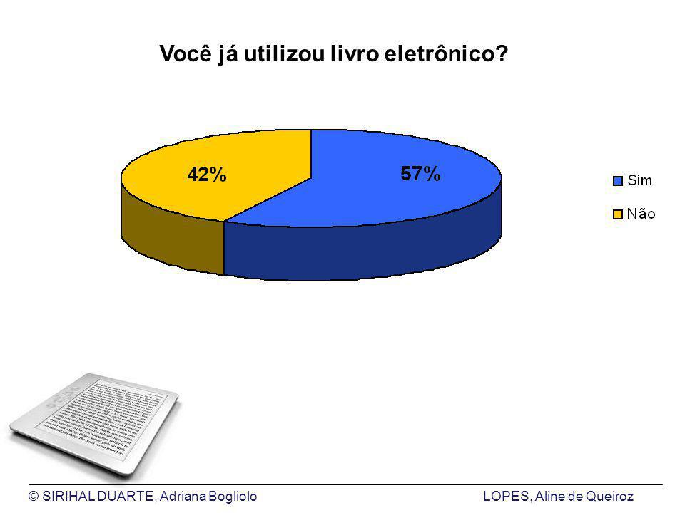 © SIRIHAL DUARTE, Adriana BoglioloLOPES, Aline de Queiroz Você já utilizou livro eletrônico