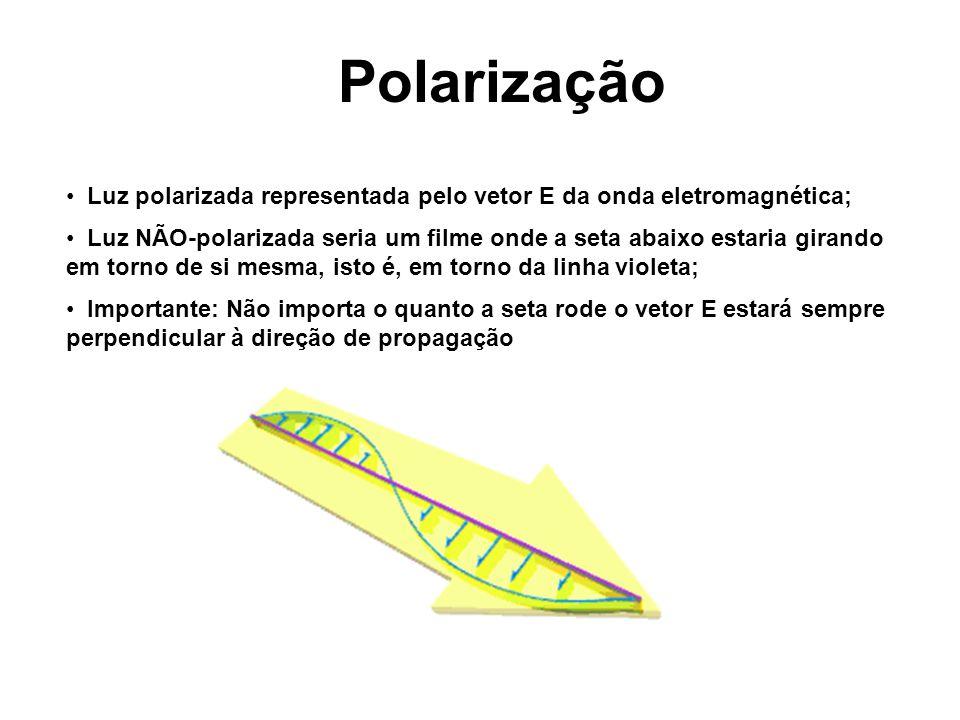 Polarização Luz polarizada representada pelo vetor E da onda eletromagnética; Luz NÃO-polarizada seria um filme onde a seta abaixo estaria girando em torno de si mesma, isto é, em torno da linha violeta; Importante: Não importa o quanto a seta rode o vetor E estará sempre perpendicular à direção de propagação