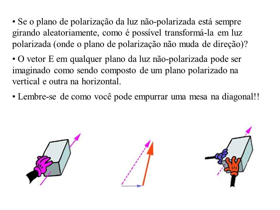 Se o plano de polarização da luz não-polarizada está sempre girando aleatoriamente, como é possível transformá-la em luz polarizada (onde o plano de polarização não muda de direção).