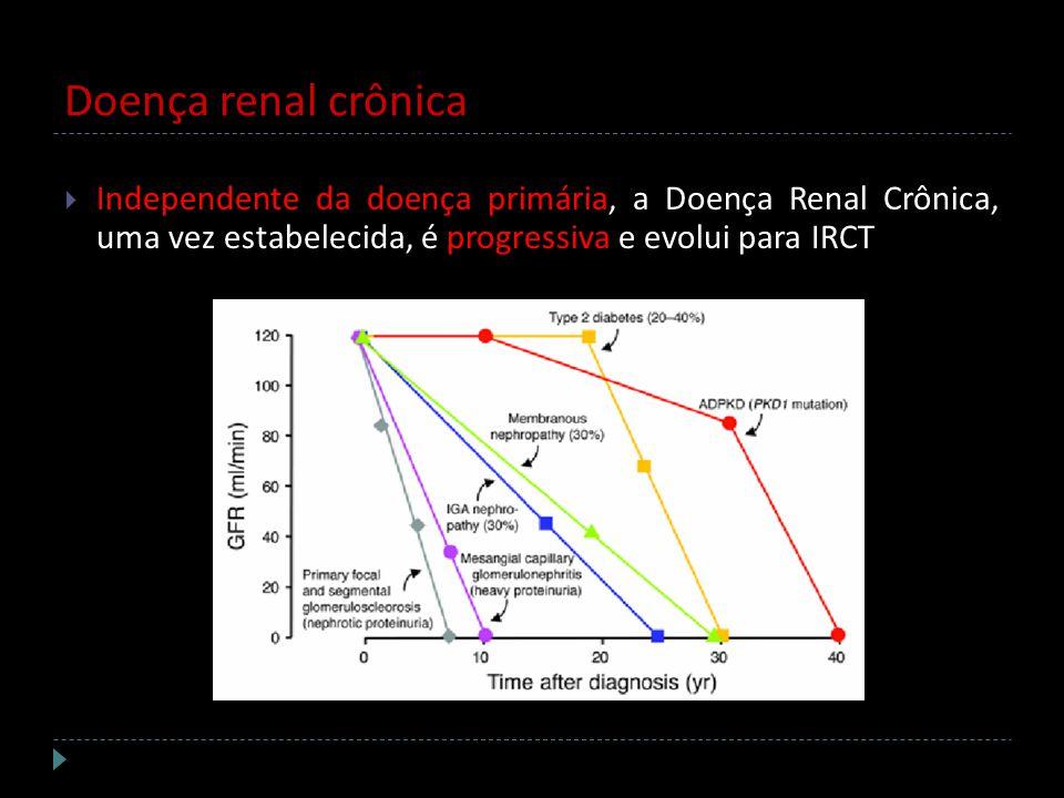 Doença renal crônica Independente da doença primária, a Doença Renal Crônica, uma vez estabelecida, é progressiva e evolui para IRCT
