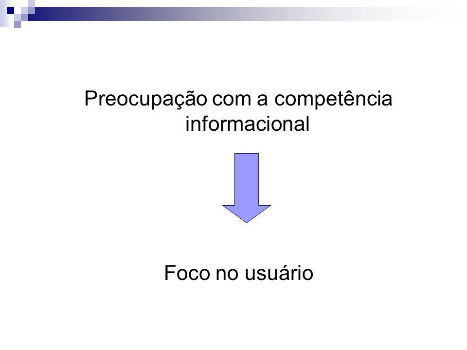 Preocupação com a competência informacional Foco no usuário