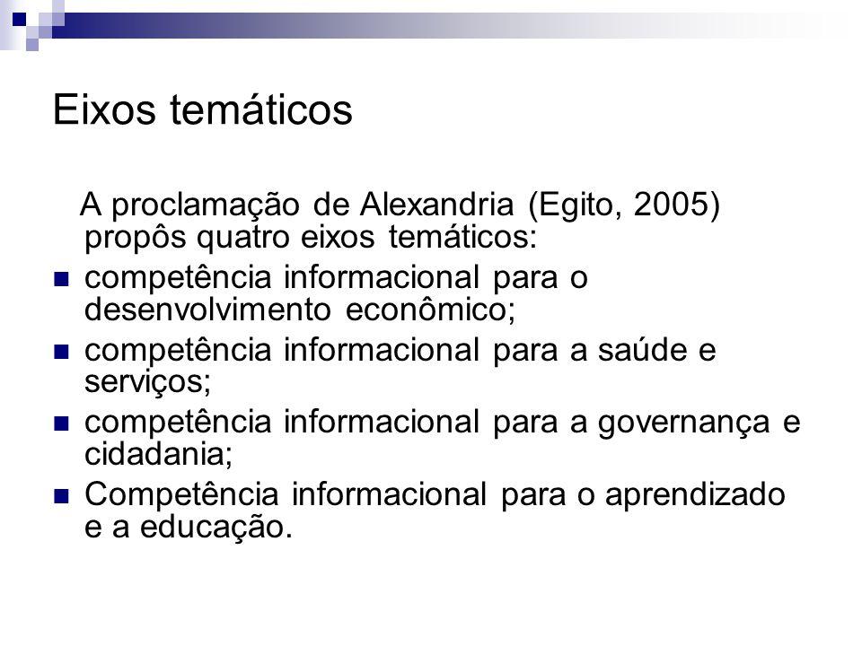 Eixos temáticos A proclamação de Alexandria (Egito, 2005) propôs quatro eixos temáticos: competência informacional para o desenvolvimento econômico; c