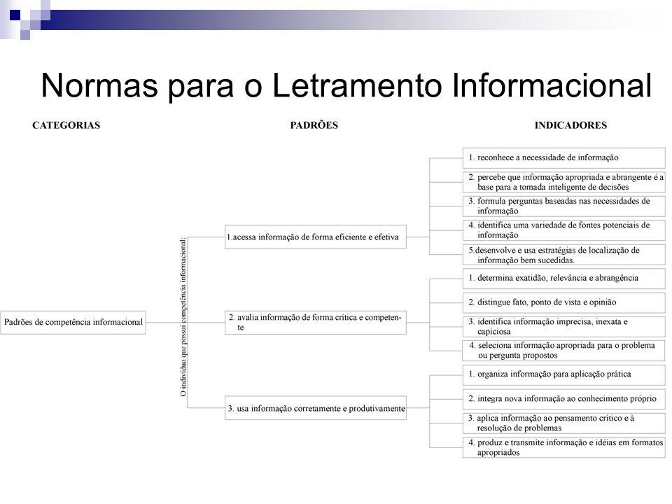 Normas para o Letramento Informacional