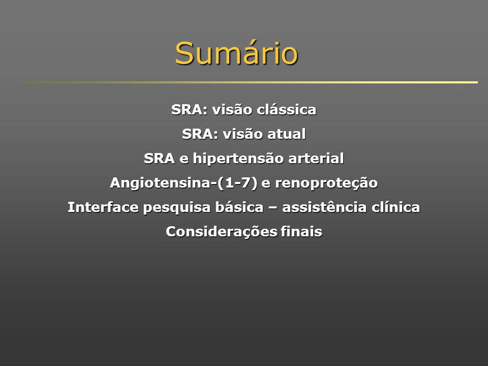Sumário SRA: visão clássica SRA: visão atual SRA e hipertensão arterial Angiotensina-(1-7) e renoproteção Interface pesquisa básica – assistência clínica Considerações finais