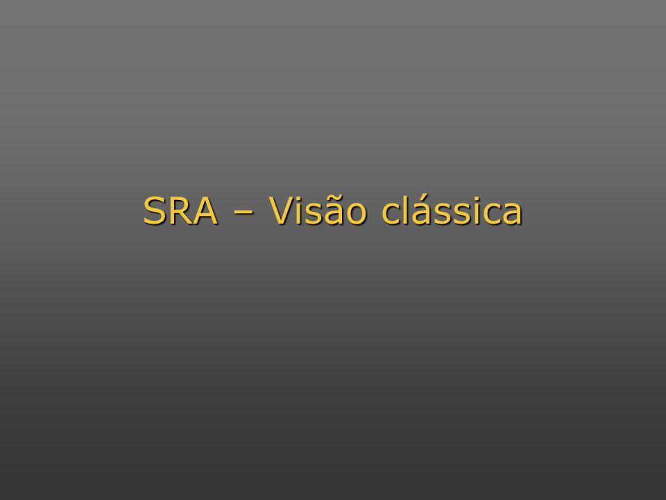 SRA – Visão clássica