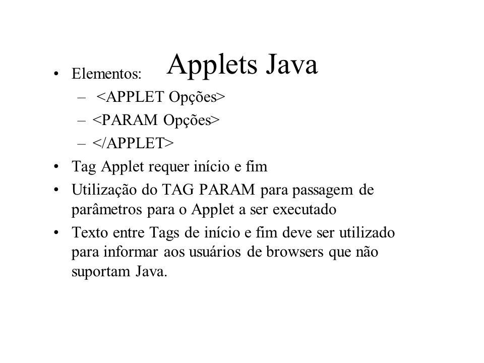Applets Java Elementos: – Tag Applet requer início e fim Utilização do TAG PARAM para passagem de parâmetros para o Applet a ser executado Texto entre