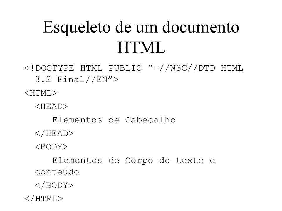 Esqueleto de um documento HTML Elementos de Cabeçalho Elementos de Corpo do texto e conteúdo