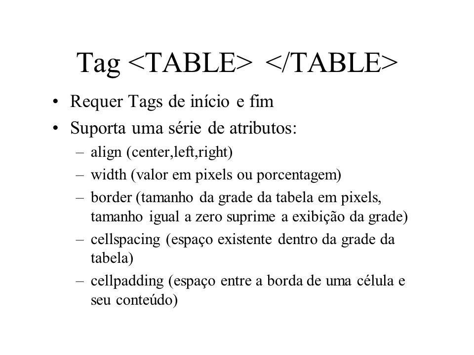 Tag Requer Tags de início e fim Suporta uma série de atributos: –align (center,left,right) –width (valor em pixels ou porcentagem) –border (tamanho da