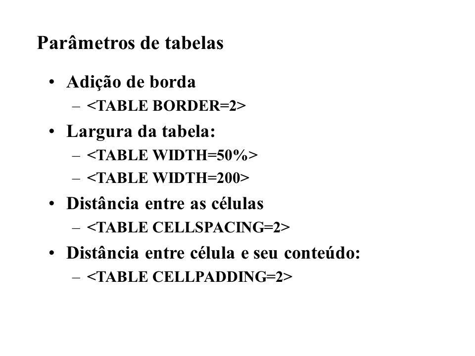 Parâmetros de tabelas Adição de borda – Largura da tabela: – Distância entre as células – Distância entre célula e seu conteúdo: –