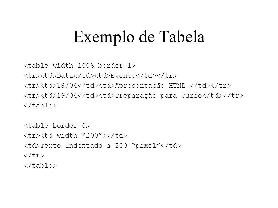 Exemplo de Tabela Data Evento 18/04 Apresentação HTML 19/04 Preparação para Curso Texto Indentado a 200 pixel