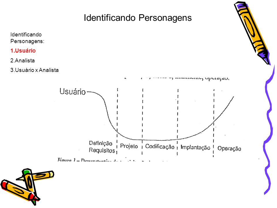 Métodos de teste com usuários para avaliação de usabilidade A participação do usuário: 1.No desenvolvimento de sistemas a.Considerações b.Formas de abordagem c.Motivação versus Resistência 2.Na avaliação de usabilidade a.Definição de usabilidade b.Métodos de teste com usuários MétodoPrincipal vantagemPrincipal desvantagem Avaliação heurística Detecta problemas de usabilidade individualizados.