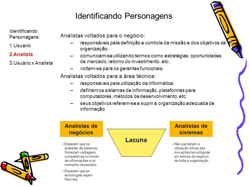 Identificando Personagens Ponto de vista do usuário: 1.Não crê na tecnologia 2.Não entende o analista, pois o acha muito técnico 3.Vê o sistema sob o seu ponto de vista 4.Imagina que o analista saiba de tudo Ponto de vista do analista: 1.O usuário nunca sabe o que quer 2.O usuário sonega informações 3.O usuário é indisponível ao analista Identificando Personagens: 1.Usuário 2.Analista 3.Usuário x Analista