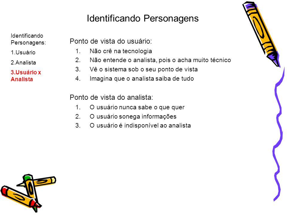 Identificando Personagens Ponto de vista do usuário: 1.Não crê na tecnologia 2.Não entende o analista, pois o acha muito técnico 3.Vê o sistema sob o