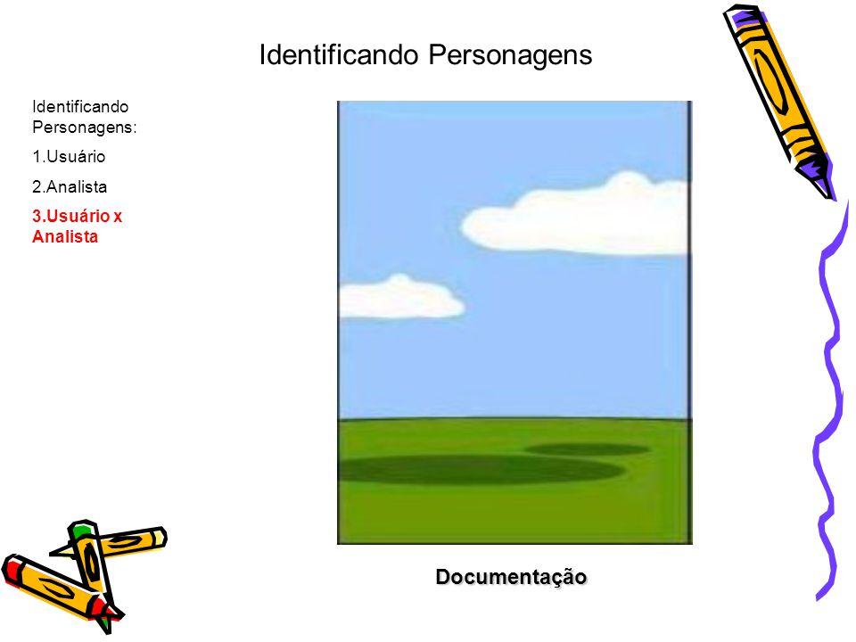 Situação atual da árvore Identificando Personagens: 1.Usuário 2.Analista 3.Usuário x Analista Identificando Personagens