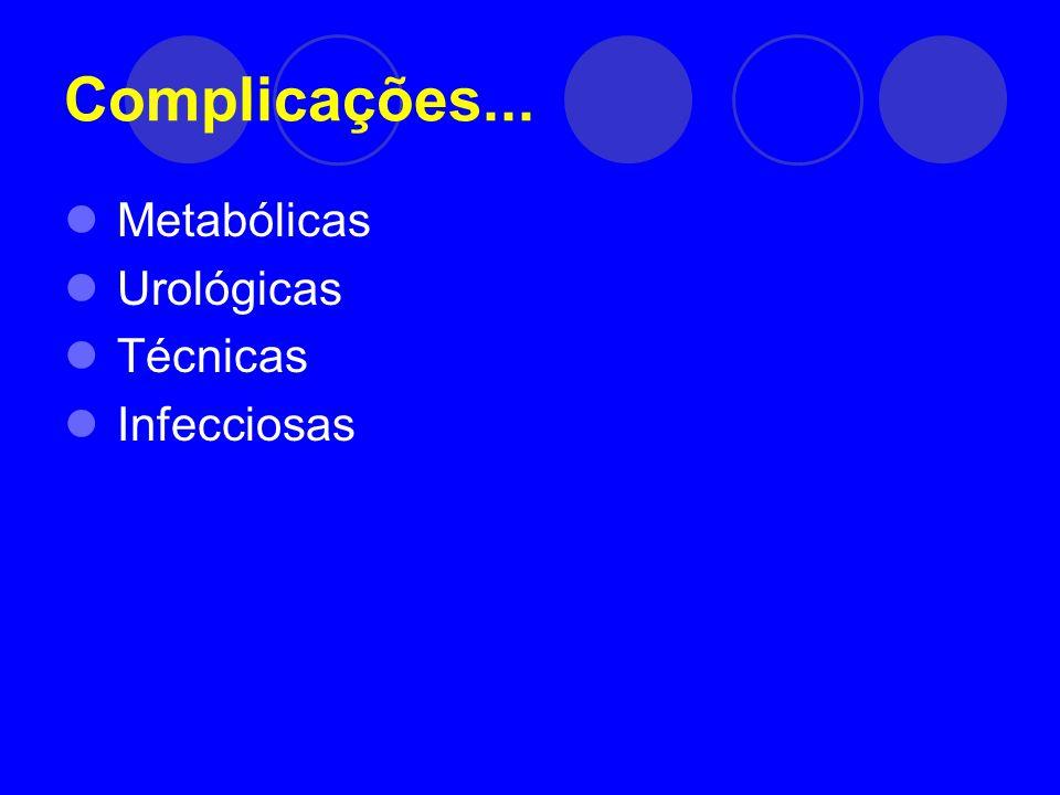 Complicações... Metabólicas Urológicas Técnicas Infecciosas