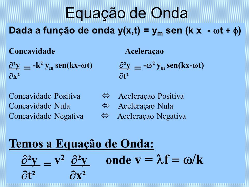 Dada a função de onda y(x,t) = y m sen (k x - t + ) Concavidade Aceleraçao ²y = -k 2 y m sen(kx- t) ²y = - 2 y m sen(kx- t) x² t² Concavidade Positiva Aceleraçao Positiva Concavidade Nula Aceleraçao Nula Concavidade Negativa Aceleraçao Negativa Temos a Equação de Onda: ²y = v 2 ²y onde v = f k t² x² Equação de Onda