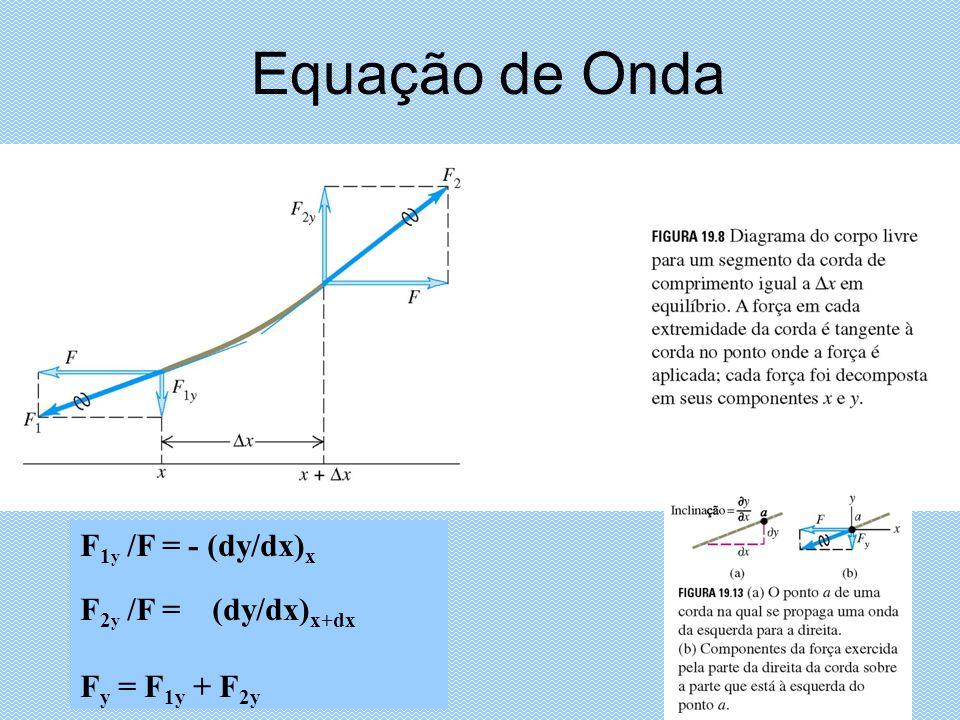 F 1 y /F = - (dy/dx) x F 2 y /F = (dy/dx) x+dx F y = F 1y + F 2y