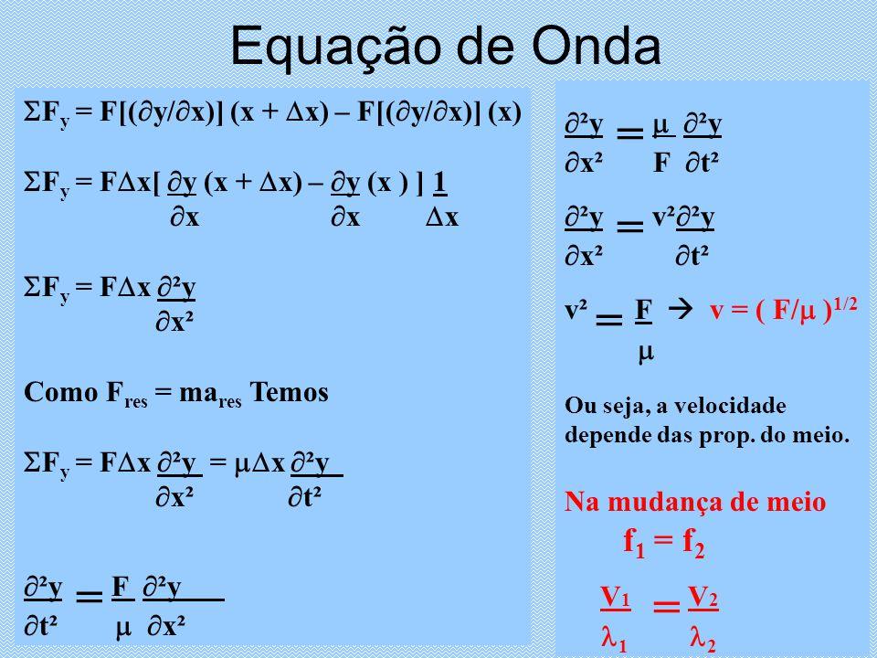 Equação de Onda F y = F[( y/ x)] (x + x) – F[( y/ x)] (x) F y = F x[ y (x + x) – y (x ) ] 1 x x x F y = F x ²y x² Como F res = ma res Temos F y = F x ²y = x ²y x² t² ²y = F ²y t² x² ²y = ²y x² F t² ²y = v² ²y x² t² v² = F v = ( F/ ) 1/2 Ou seja, a velocidade depende das prop.