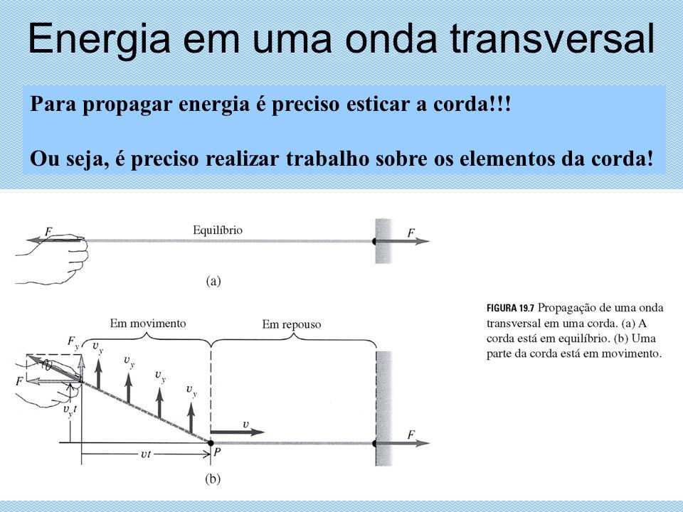 Energia em uma onda transversal Para propagar energia é preciso esticar a corda!!! Ou seja, é preciso realizar trabalho sobre os elementos da corda!