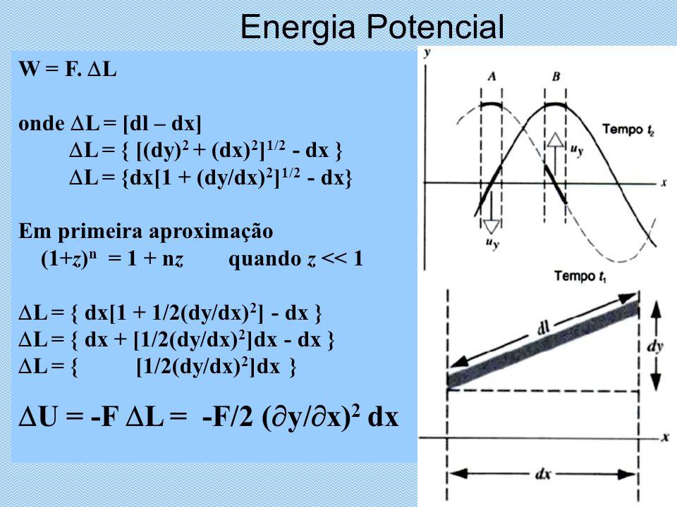 Energia Potencial W = F. L onde L = [dl – dx] L = { [(dy) 2 + (dx) 2 ] 1/2 - dx } L = {dx[1 + (dy/dx) 2 ] 1/2 - dx} Em primeira aproximação (1+z) n =